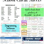 10 Free Printable School Cheat Sheets