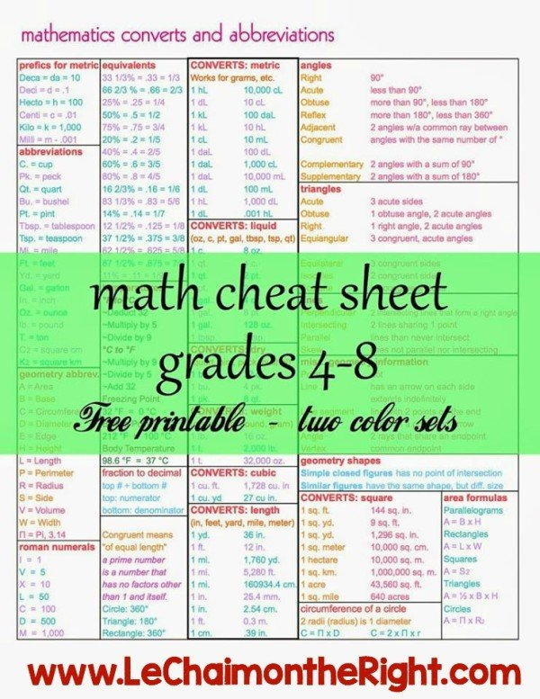 These handy free printable school cheat sheets are a great way to refresh memories and have on hand for quick reference.